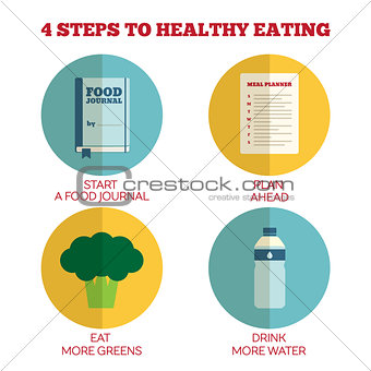 Flat Style Infographics. 4 steps to healthy eating.