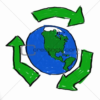 Recycle World