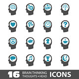 Thinking Head Icons