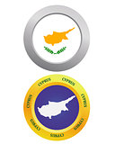 button as a symbol CYPRUS