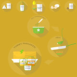 How to cook pancakes vector set
