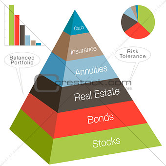 3d Investment Pyramid