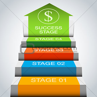 3d Growth Stage Chart