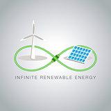 Infinite Renewable Energy