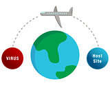 Air Travel Spreading Virus