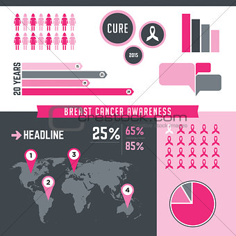 Breast Cancer Awareness Infograph Illustration