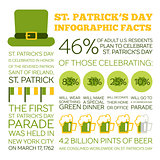 Flat Style Infographics. Saint Patrick's Day Holiday Facts.