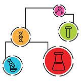 Science Data Chart