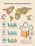 Cargo Delivery Infographics Template