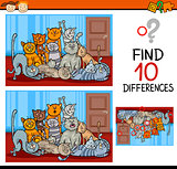 finding differences game cartoon