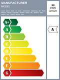 Energy efficiency rating label