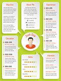 Modern resume design with speech bubbles