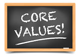 Blackboard Core Values