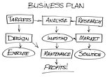 Hand drawn business plan