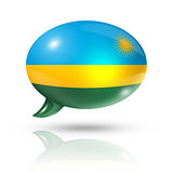 Rwanda flag speech bubble