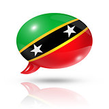 Saint Kitts And Nevis flag speech bubble