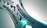 Engineering Technologies on Metal Gears.