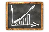 Blackboard Business Profit Graph
