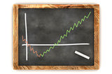 Blackboard Business Profit Graph