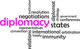 word cloud - diplomacy