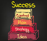 Success chart 5