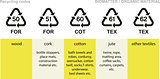 Biomatter organic material recycling codes