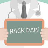 Medical Board Back pain