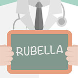 Medical Board Rubella