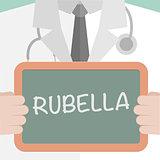 Medical Board Rubella