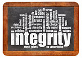 integrity word cloud on blackboard