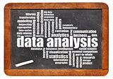 data analysis word cloud on blackboard