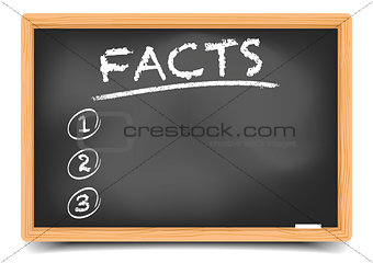 List Facts
