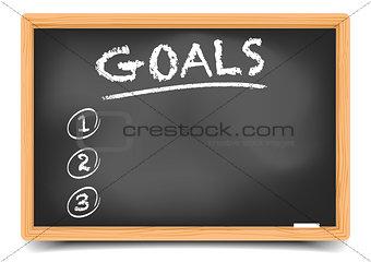List Goals