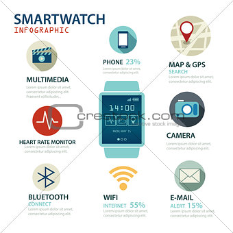 smartwatch infographic