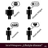 Set of Lifestyle disease pictograms #1