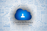 Cloud Computing concept with infographics sketch set: design
