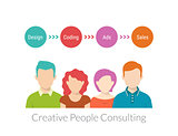 Creative people consulting
