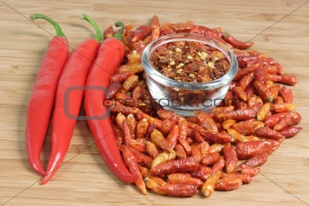 Three sorts of chilies