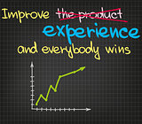 Improve product and everyone wins