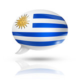 Uruguaian flag speech bubble