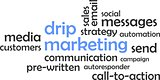 word cloud - drip marketing