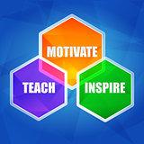 teach, inspire, motivate in hexagons, flat design