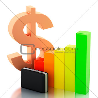 3d Financial business, bar graph and dollar sign.