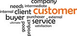 word cloud - customer