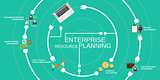 erp enterprise reource planning