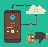 Cloud audio service synchronization concept