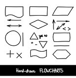Hand-drawn vector flowchart design elements