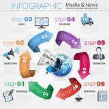 Media and News Infographics