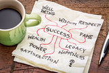 success concept on napkin
