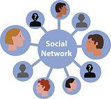 Vector illustration. Social media concept.